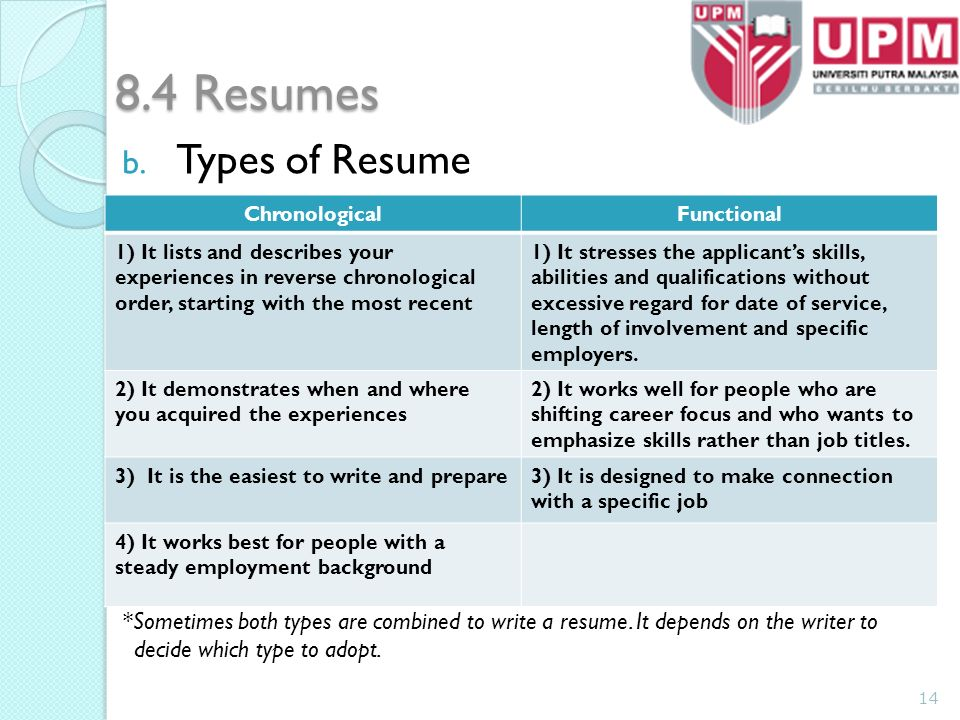 types of resume ppt