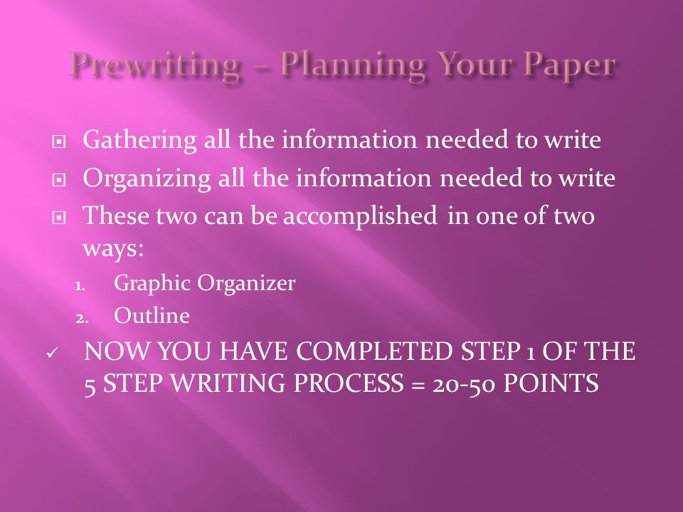 "writing process ""the art of writing is the art of discovering what  prewriting planning your paper"