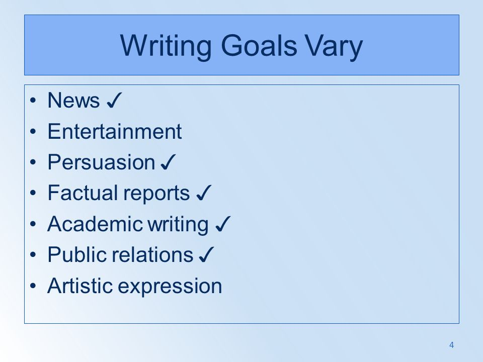 Writing Goals Vary News ✓ Entertainment Persuasion ✓ Factual reports ✓