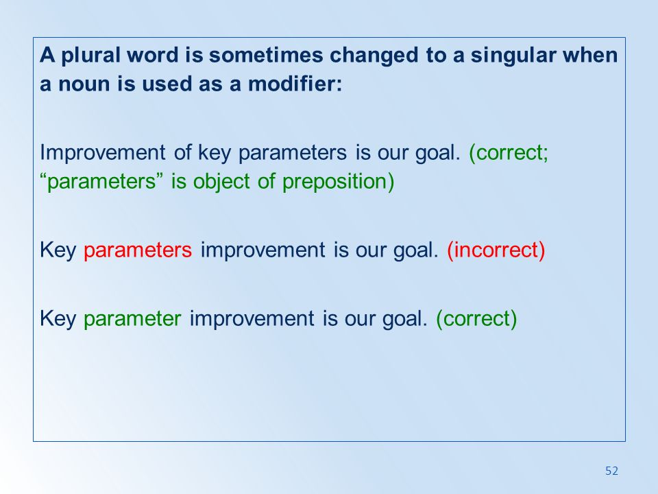 A plural word is sometimes changed to a singular when a noun is used as a modifier: