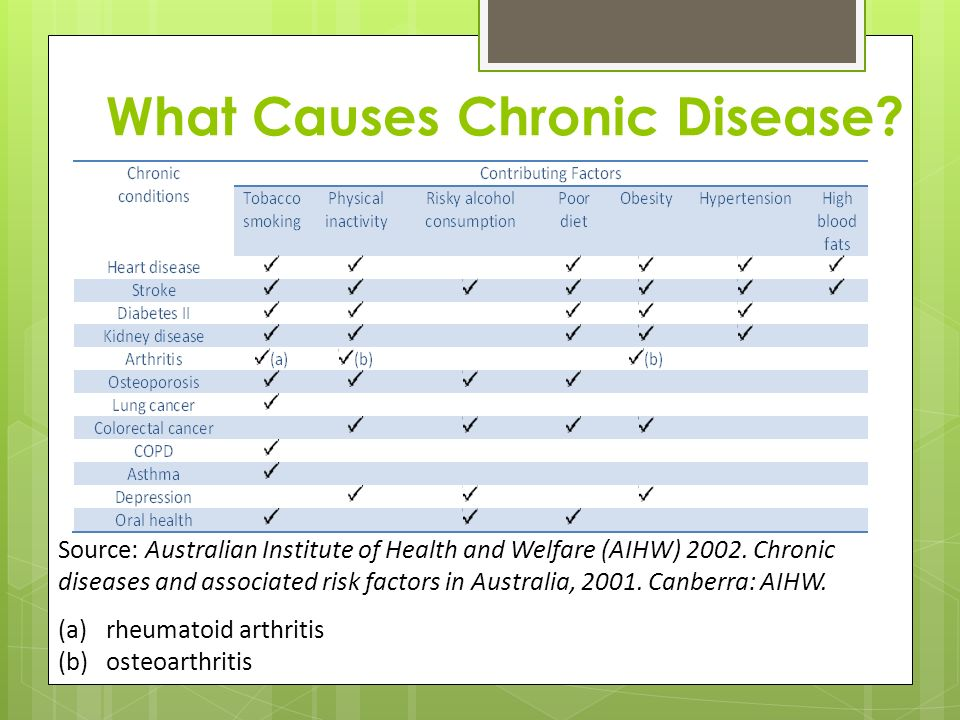 chronic disease risk assessment Identification of chronic disease risk factors and early disease detection, through   best practices: assess for patient's participation in and results of.