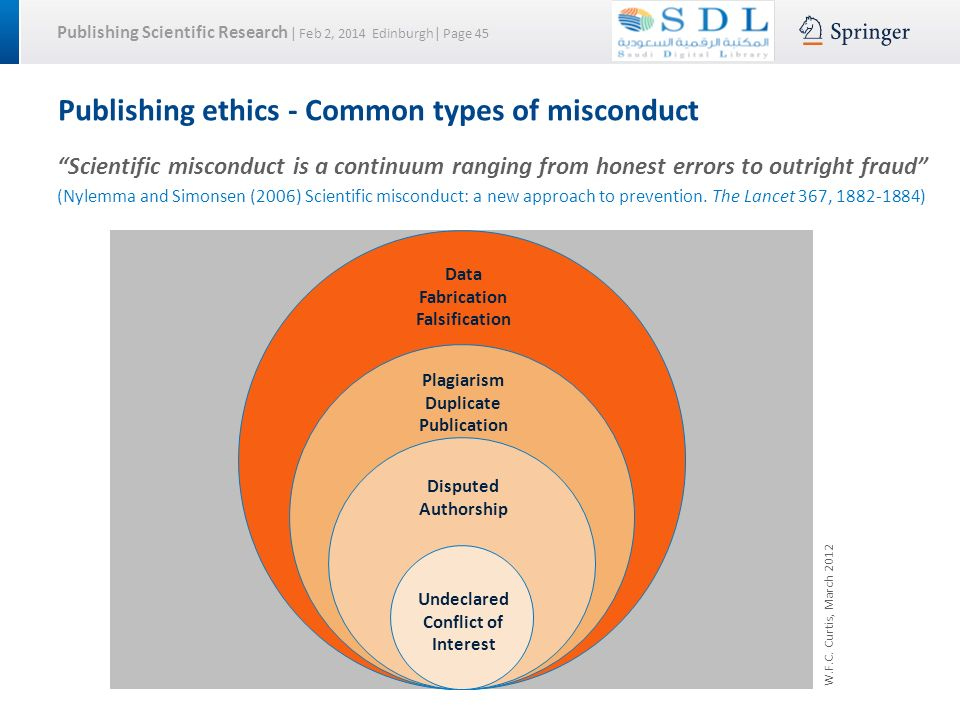 ethics and professional misconduct Pmi's code of ethics and professional conduct applies those values to the real-life practice of project management, where the best outcome is the most ethical one.