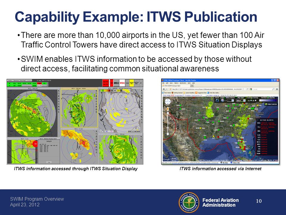Capability Example: ITWS Publication
