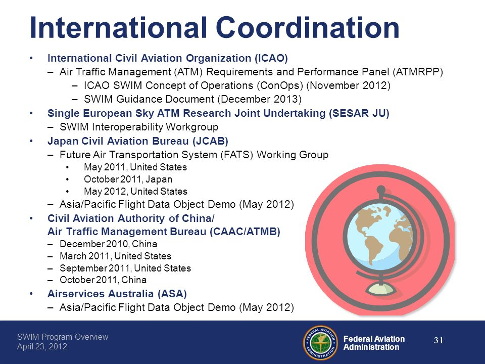 International Coordination