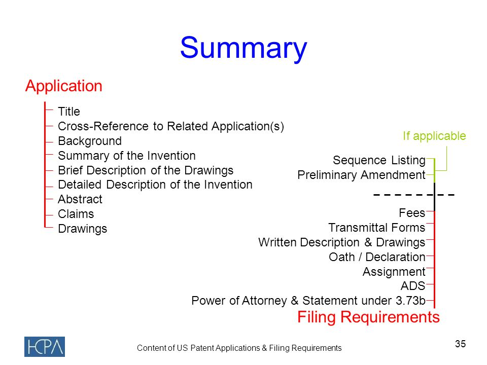 Contents of US Patent Applications & Filing Requirements - ppt ...