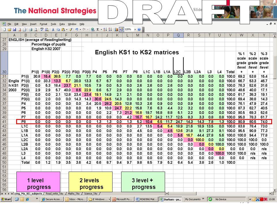 DRAFT English KS1 to KS2 matrices 1 level progress 2 levels progress