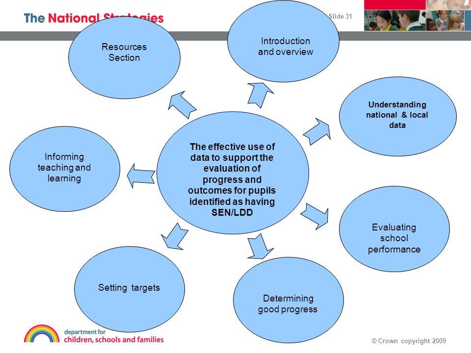 Understanding national & local data