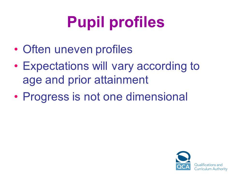 Pupil profiles Often uneven profiles