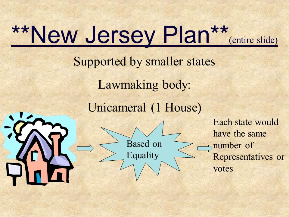 **New Jersey Plan**(entire slide)