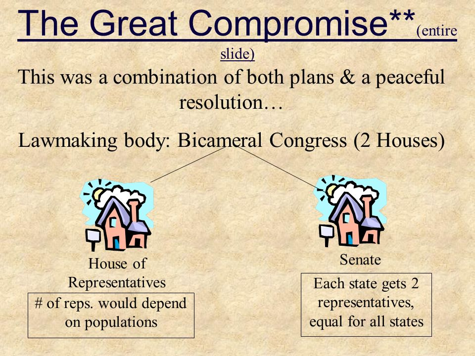 The Great Compromise**(entire slide)