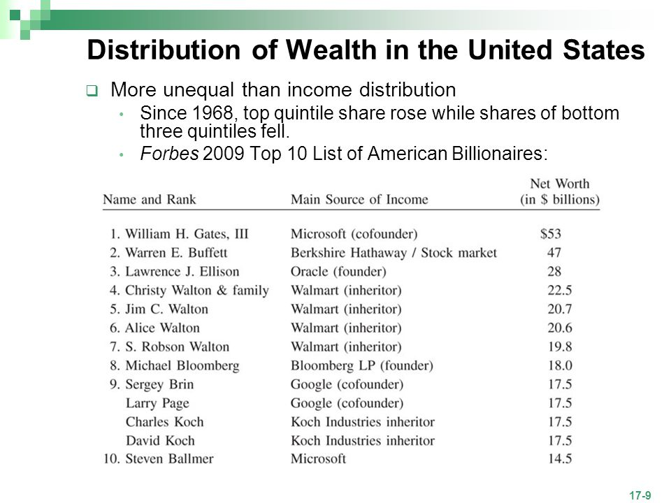 the unequal distribution of income in the united states of america Saez and zucman released another working paper this week, which studies capitalized income data to get a picture of how wealth inequality in america, rather than income inequality, has evolved.