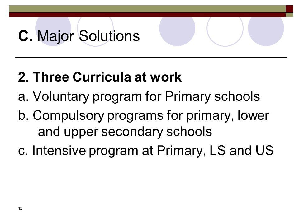 c language programs with solutions pdf