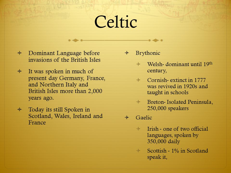 Celtic Dominant Language before invasions of the British Isles