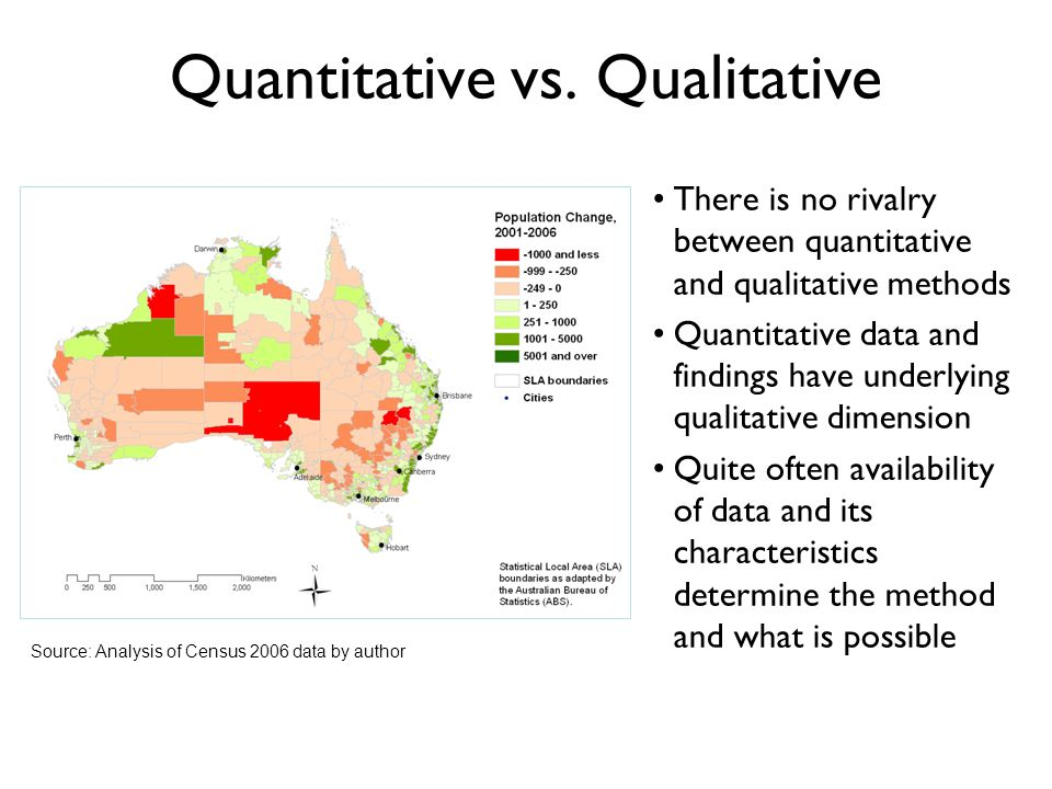 What's the difference between qualitative and quantitative research?