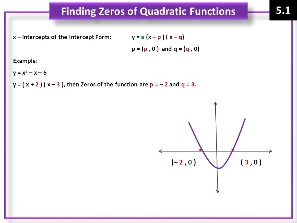 zeros of quadratic function In mathematics, a zero, also sometimes called a root, of a real-, complex- or  generally  it follows that the solutions of such an equation are exactly the zeros  of the function f {\displaystyle f} f  in other words, zero of a function is a phrase.