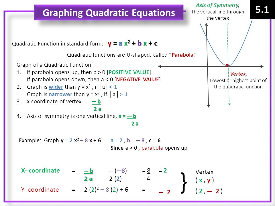 Algebra 2 Chapter 5 Notes Quadratic Functions. - ppt video ...