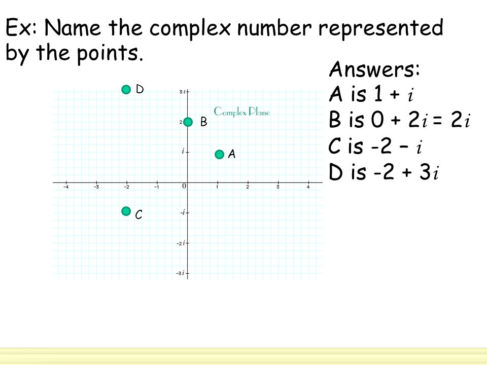 Ex: Name the complex number represented by the points.