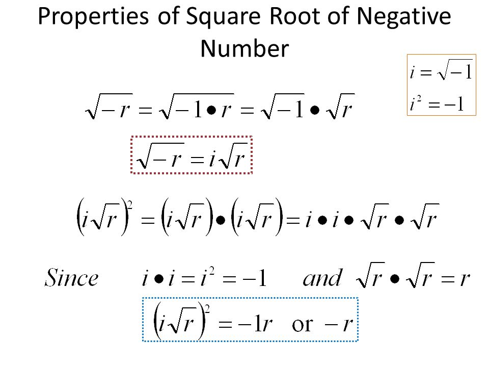 Properties of Square Root of Negative Number