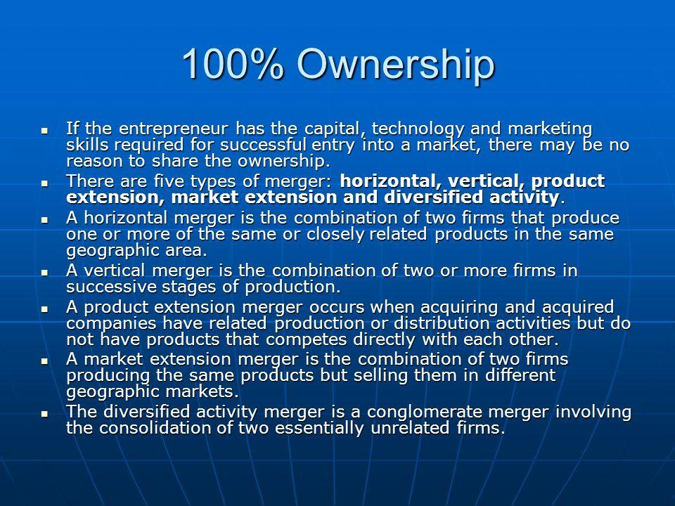 100% Ownership