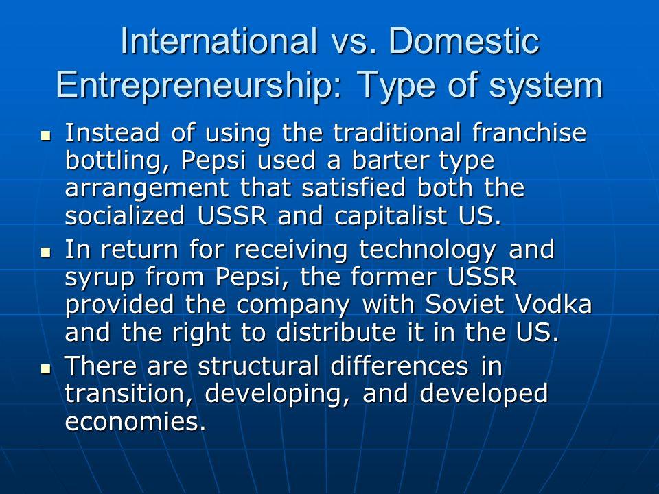 International vs. Domestic Entrepreneurship: Type of system