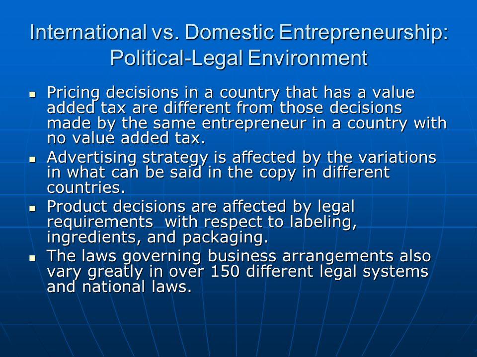 International vs. Domestic Entrepreneurship: Political-Legal Environment