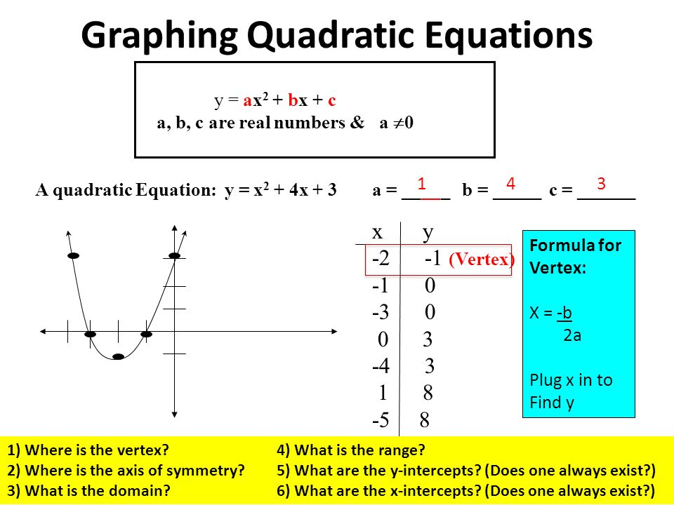 21 Graphs of Quadratic Functions ppt video online download – Graphing Quadratic Functions Worksheet