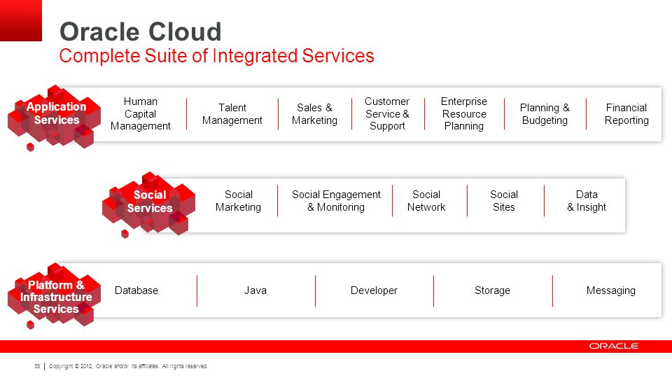 It transformation through cloud computing ppt download for Oracle enterprise planning and budgeting cloud service documentation