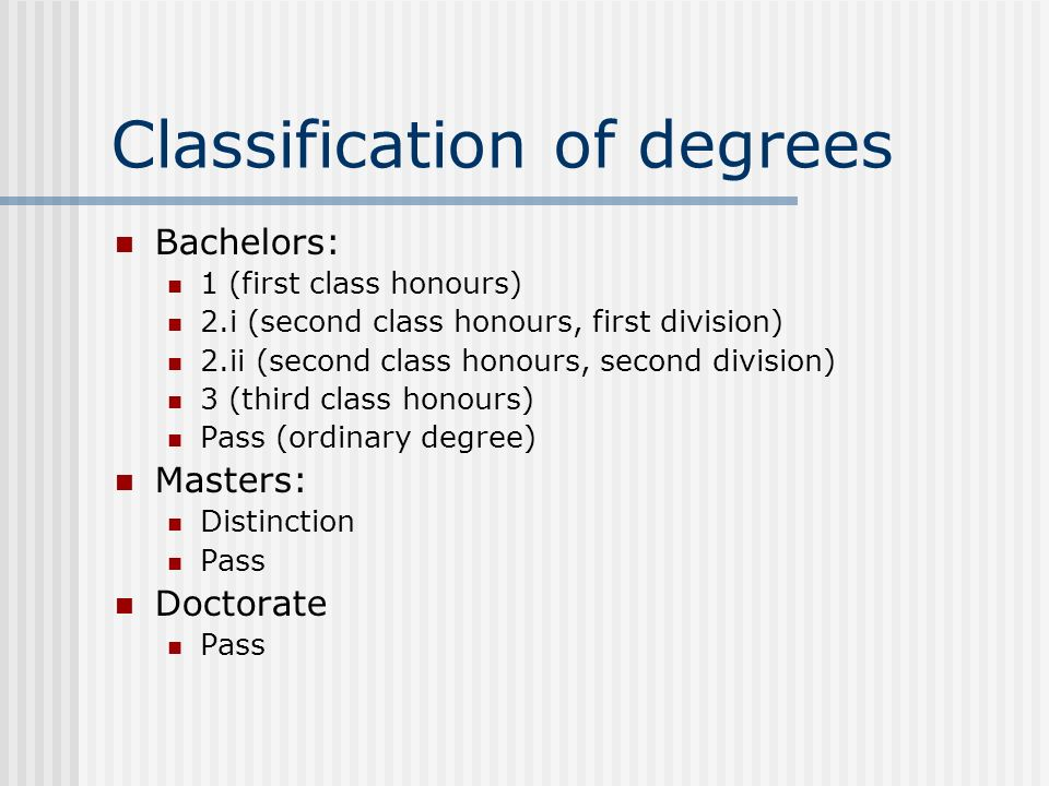 Classification of degrees