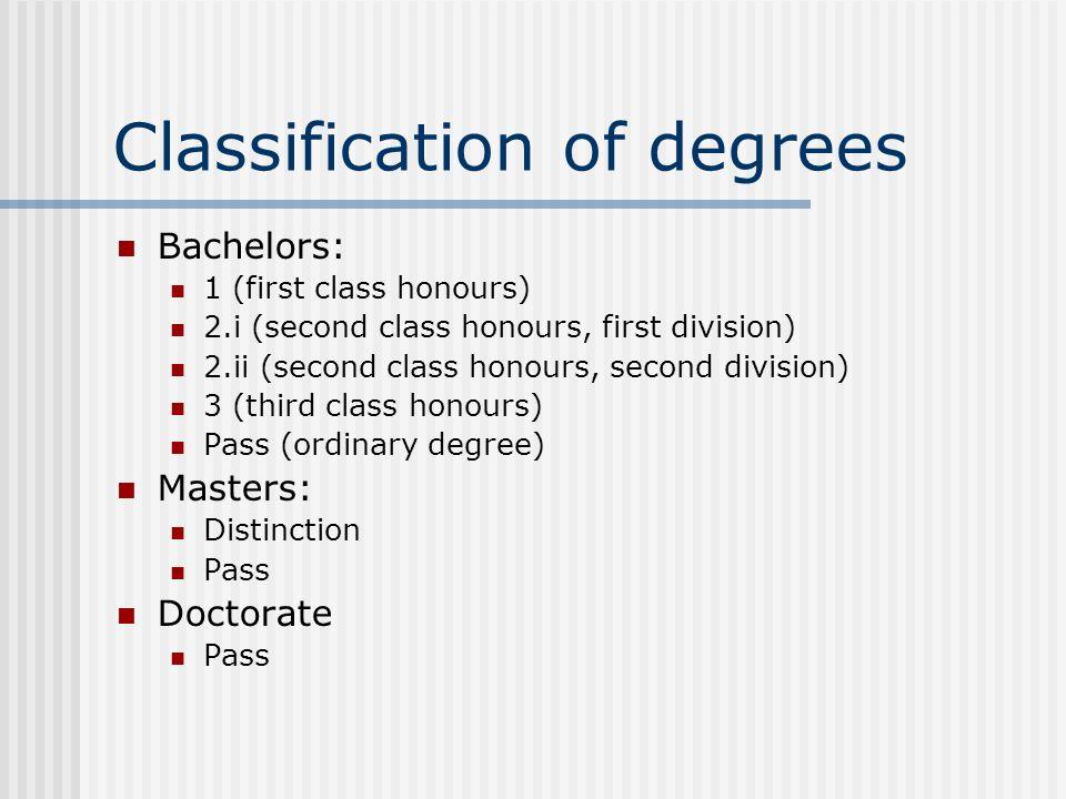 First Class Honours  First Class Honours