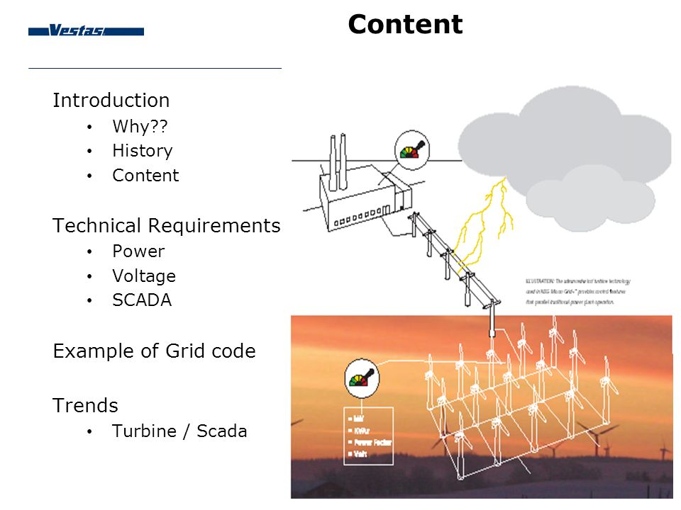 Content Introduction Technical Requirements Example of Grid code