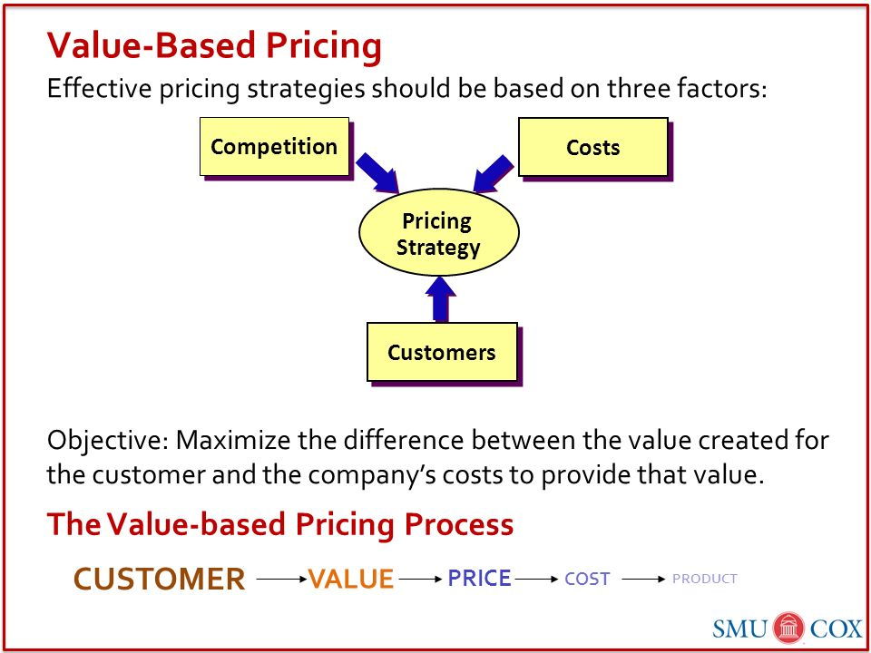 customer value marketing definition For cpg companies, a good customer marketing department is essential for building high-impact strategies and messaging that conveys maximum value about a company's products and services to retailers.