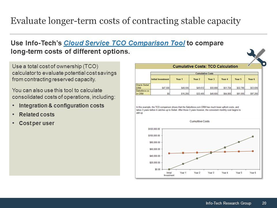 develop a cloud consumption strategy
