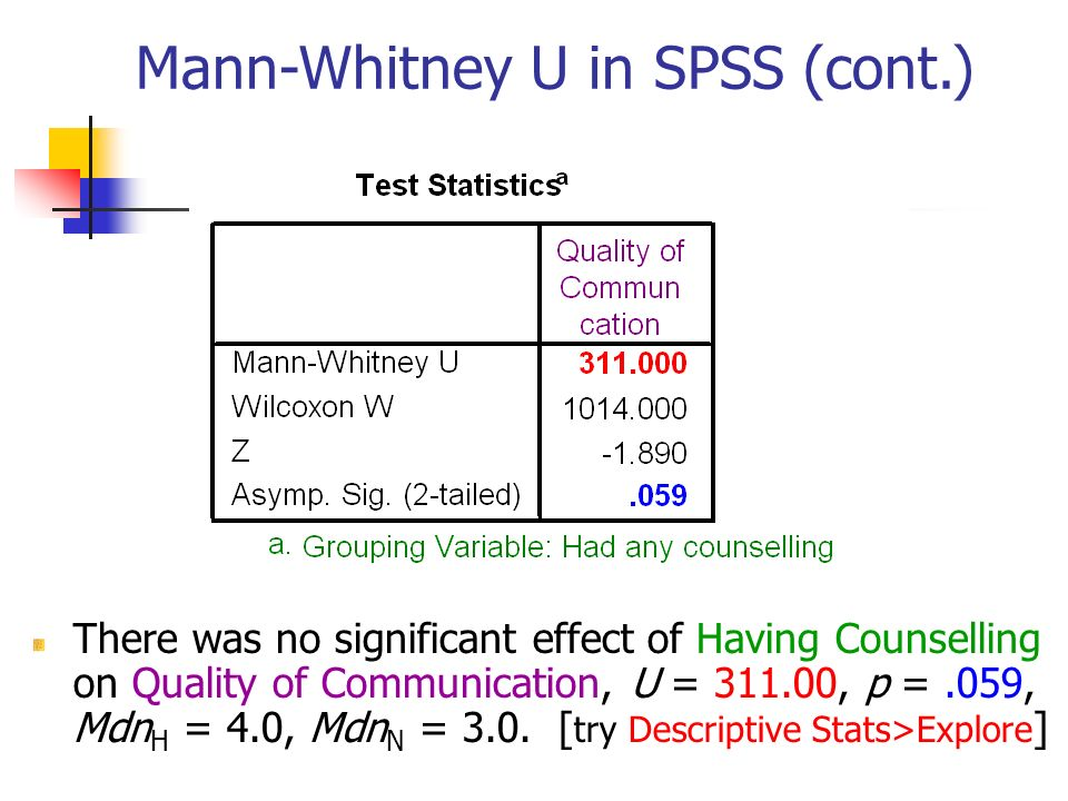 Cpsy 501 lecture 11 nov14 non parametric tests between for Mann whitney u table