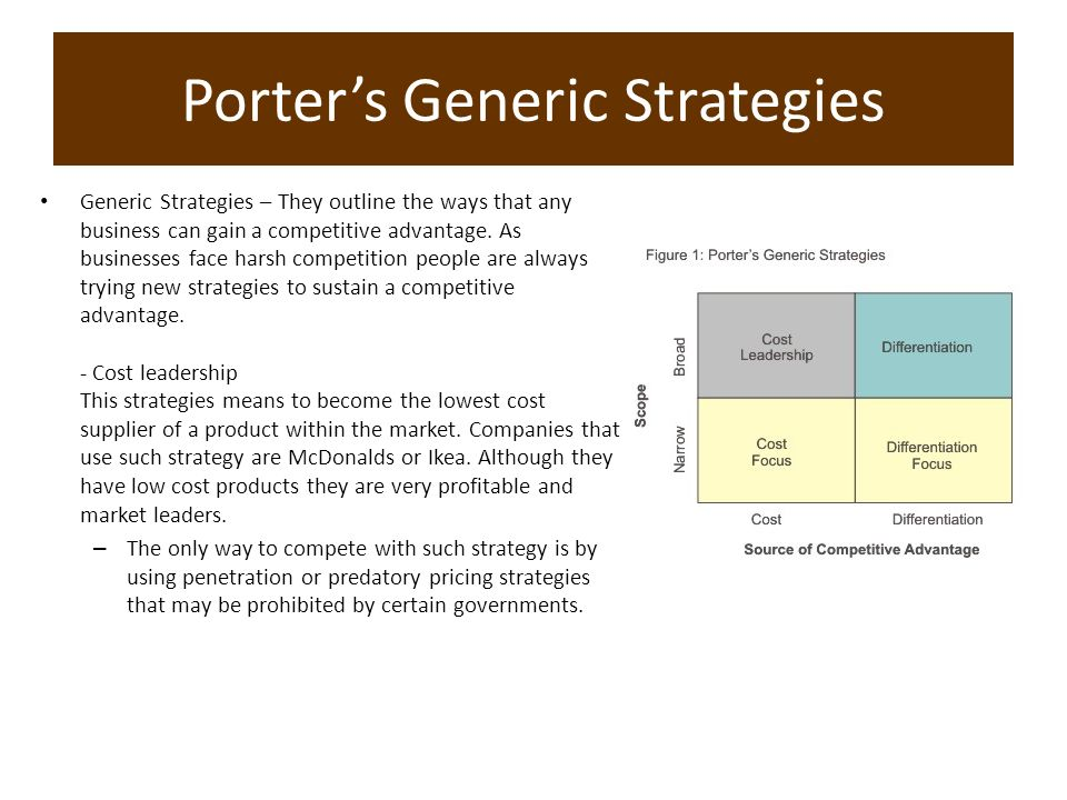 mcdonalds porters generic strategies Porters generic strategy analysis: porter's generic strategies framework provides a major contribution to the development of the strategic management & the company can achieve to their competitive advantages by differentiating their products and services from its competitors through low costs.