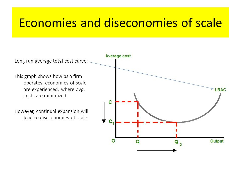 the economies and diseconomies of scale Do you think that the business of running a college is subject to economies or diseconomies of scale which parts of the colleges operation (such as library, dormitories, facutly salaries, moving students between classes, and so on) are subject economies of scale, diseconomies of.