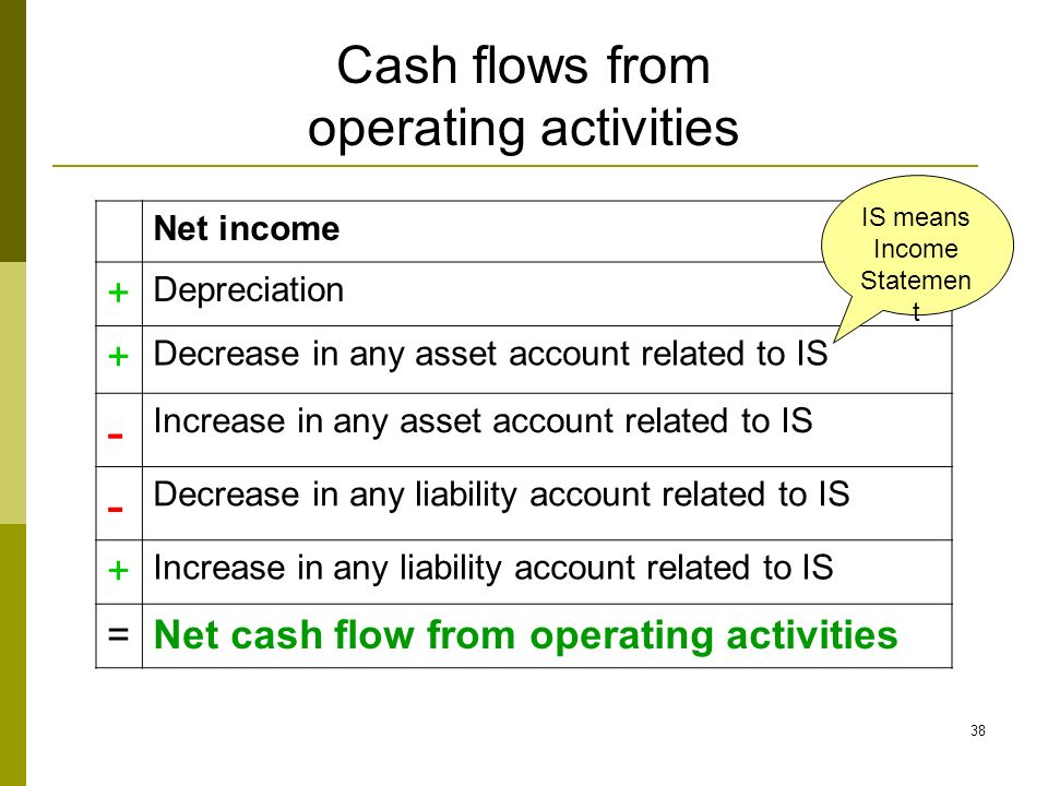 Fi Corporate Finance Leng Ling Ppt Video Online Download