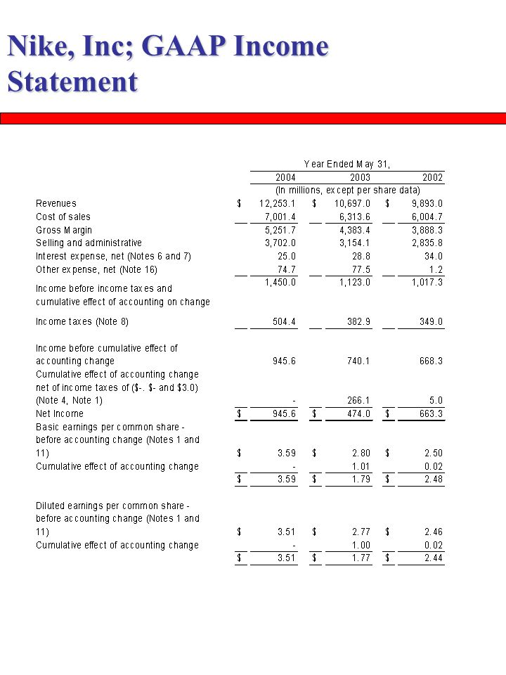 Nike Inc Gaap Income Statement Us Fianncial Statements