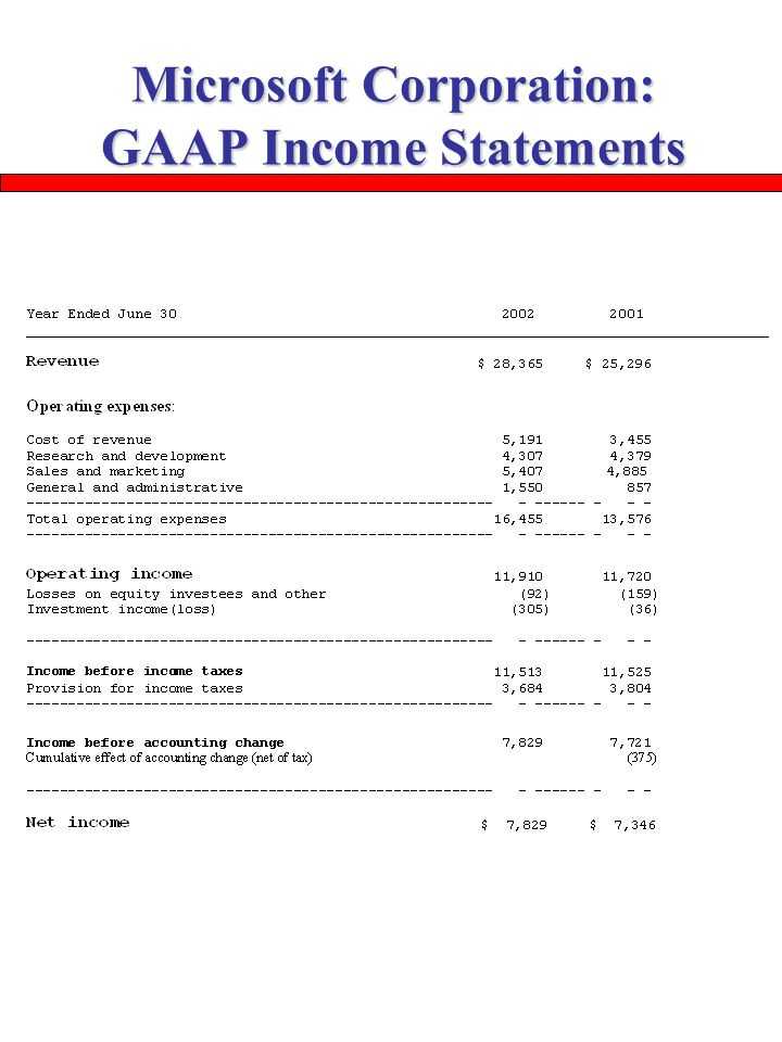 The Analysis of the Balance Sheet and the Income Statement ppt – Income Statement Microsoft