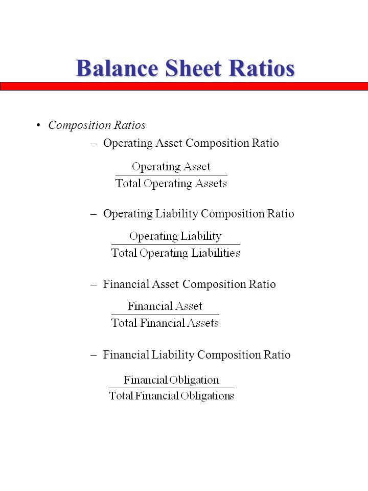 Financial Ratio Analysis (Ratio Analysis Formulas)