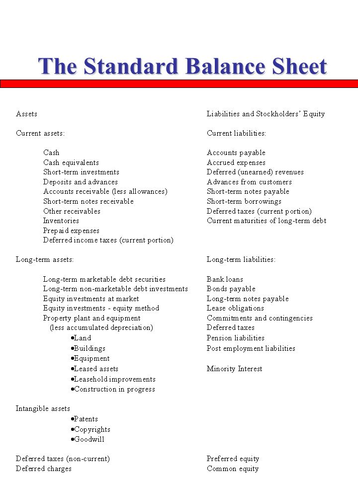 standard balance sheet elita aisushi co