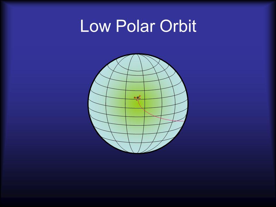 Low Polar Orbit