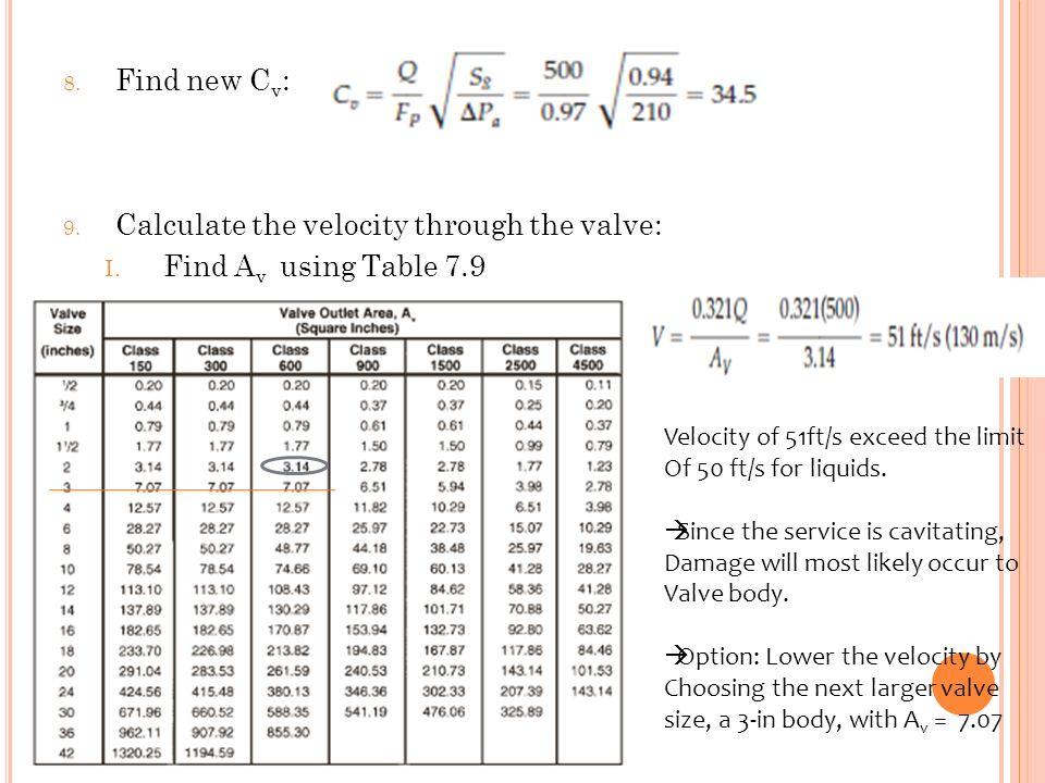 globe valve cv table