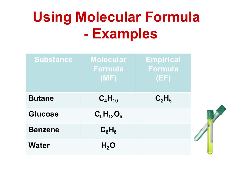 Empirical Formula of a Compound - ppt video online download