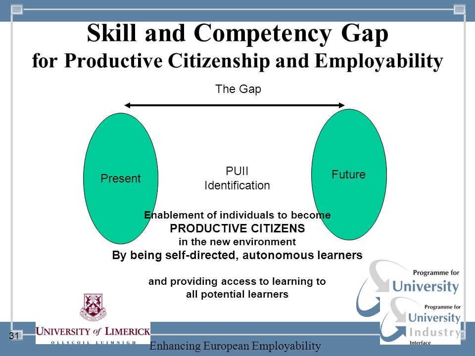 Skill and Competency Gap for Productive Citizenship and Employability