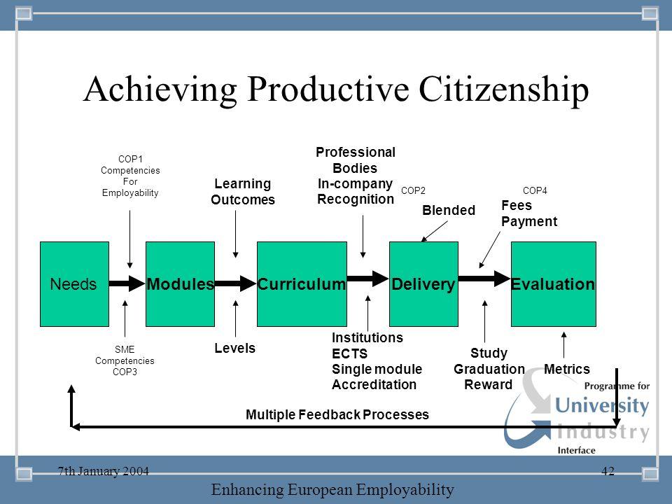 Achieving Productive Citizenship