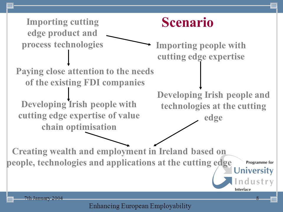 Scenario Importing cutting edge product and process technologies