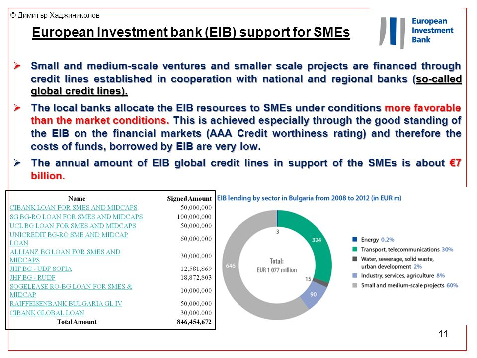 European Investment bank (EIB) support for SMEs