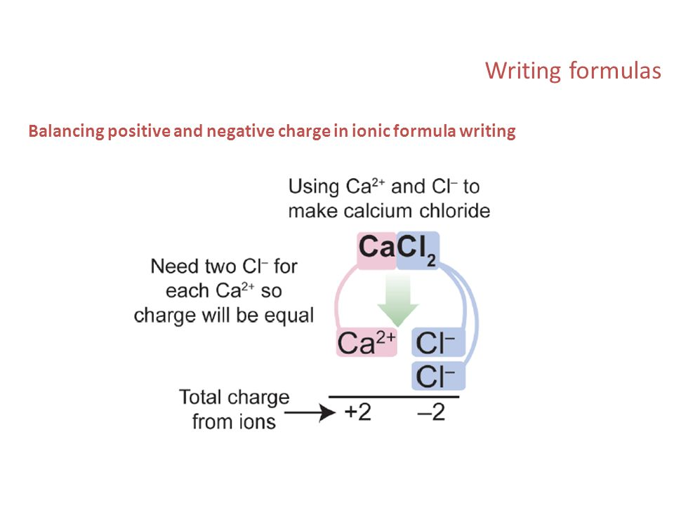 positive charge essay If an object has a positive charge, that means it has lost some electrons and now has more protons than electrons static electricity objects can become charged by contact with other objects.