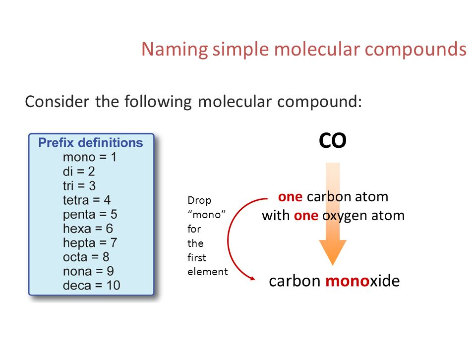 how to make molecular compounds
