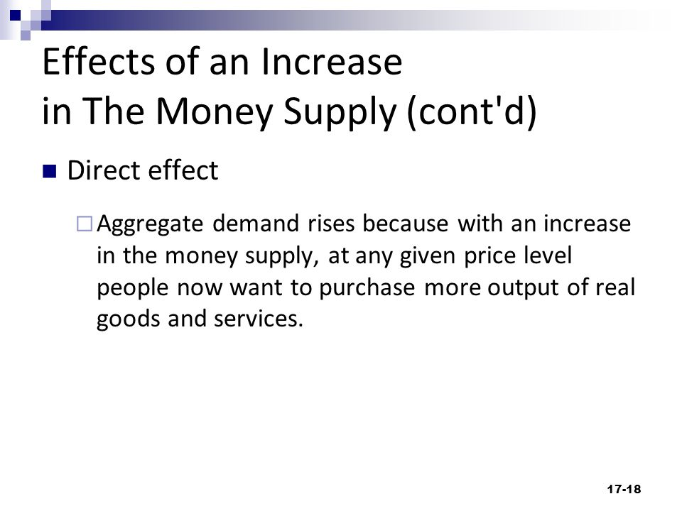 How Does Money Supply Affect Interest Rates?